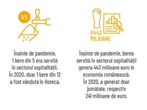 Produsul preferat de români a fost consumat din ambalaje de unică folosință. Sectorul continuă să aibă un impact pozitiv semnificativ asupra economiei românești
